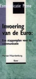 Bekijk details van Invoering van de Euro