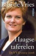 Bekijk details van Haagse taferelen