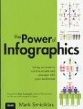 Bekijk details van The power of infographics