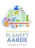 Bekijk details van Planeet Aarde