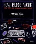 Bekijk details van How blogs work