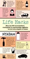 Bekijk details van Life hacks