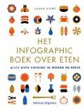 Bekijk details van Het infographic boek over eten