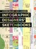 Bekijk details van Infographic designer's sketchbooks