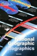 Bekijk details van National Geographic infographics