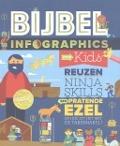 Bekijk details van Bijbel infographics voor kids