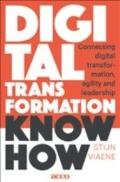 Bekijk details van Digital transformation know how